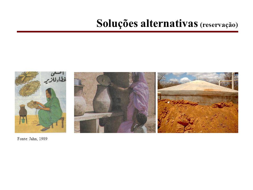 Soluções alternativas (reservação)
