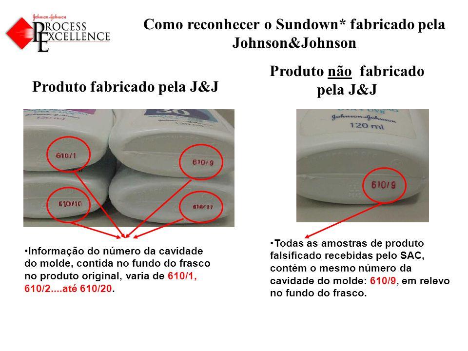 Como reconhecer o Sundown* fabricado pela Johnson&Johnson