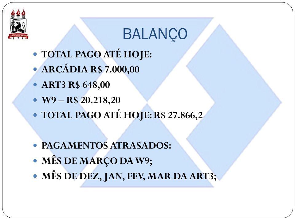 BALANÇO TOTAL PAGO ATÉ HOJE: ARCÁDIA R$ 7.000,00 ART3 R$ 648,00