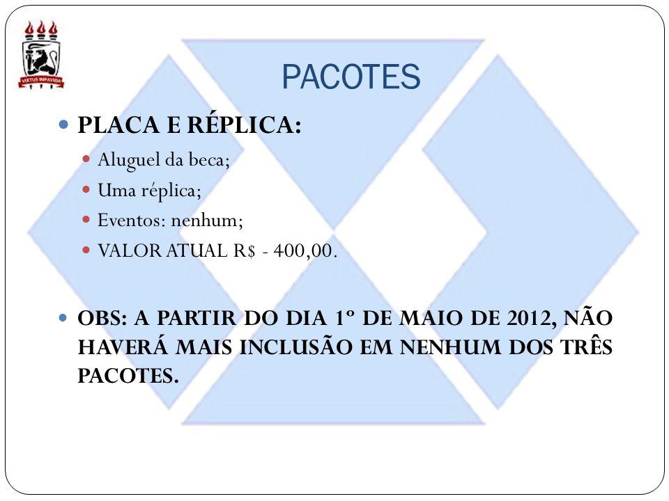 PACOTES PLACA E RÉPLICA: