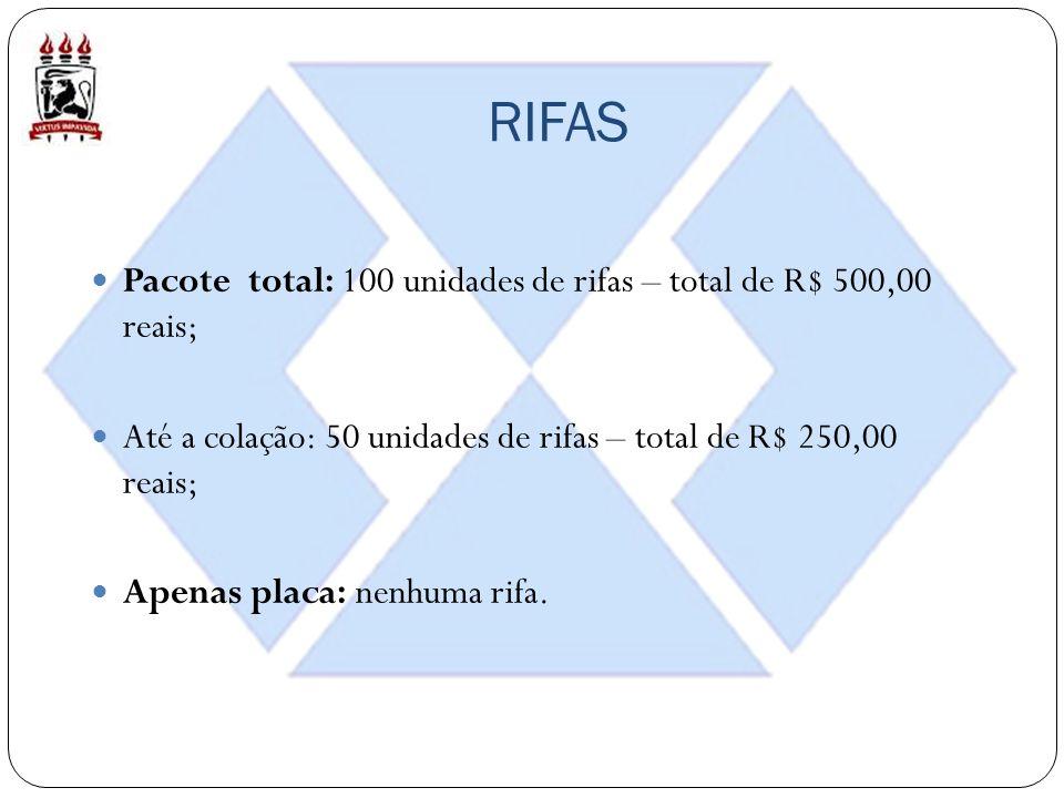 RIFAS Pacote total: 100 unidades de rifas – total de R$ 500,00 reais;