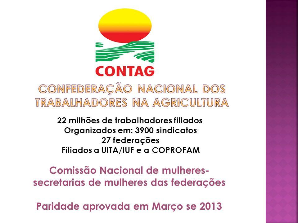 Confederação Nacional dos trabalhadores na agricultura