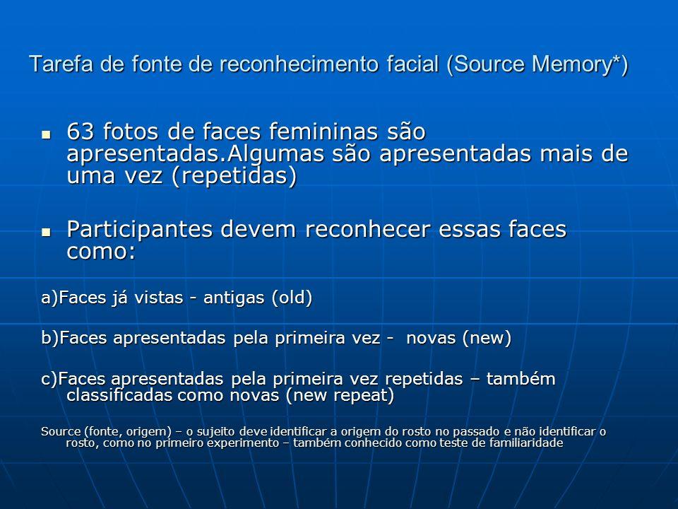 Tarefa de fonte de reconhecimento facial (Source Memory*)