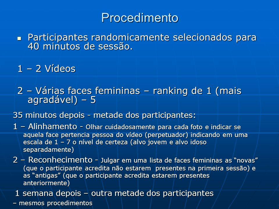Procedimento Participantes randomicamente selecionados para 40 minutos de sessão. 1 – 2 Vídeos.