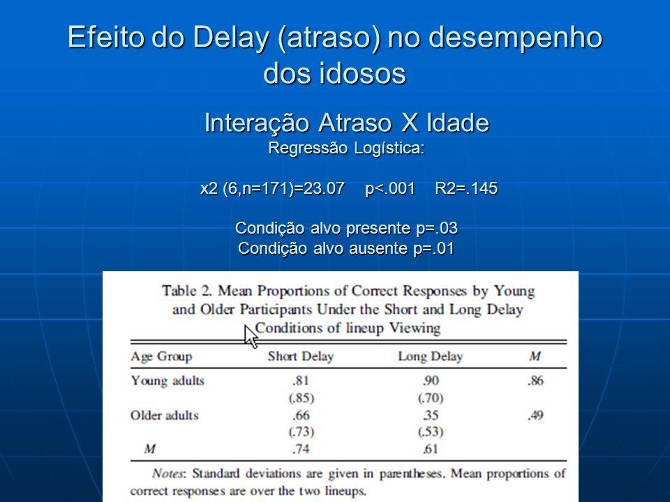 Efeito do Delay (atraso) no desempenho dos idosos