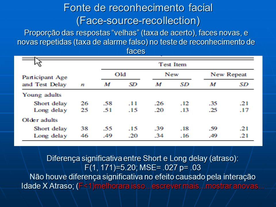Fonte de reconhecimento facial (Face-source-recollection)