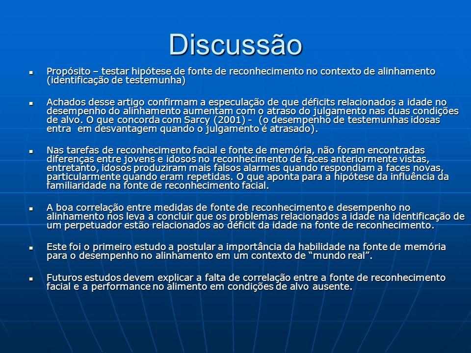 Discussão Propósito – testar hipótese de fonte de reconhecimento no contexto de alinhamento (identificação de testemunha)