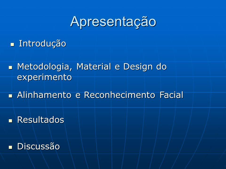 Apresentação Introdução Metodologia, Material e Design do experimento