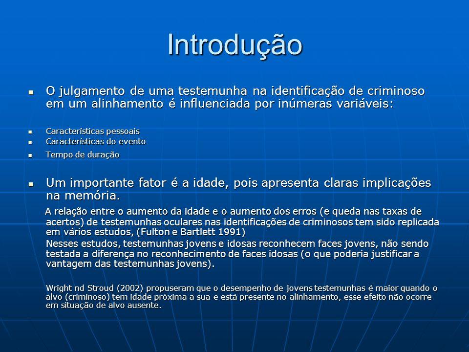 Introdução O julgamento de uma testemunha na identificação de criminoso em um alinhamento é influenciada por inúmeras variáveis:
