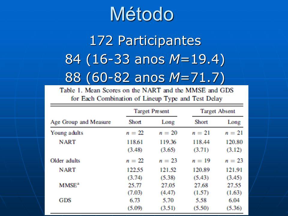 172 Participantes 84 (16-33 anos M=19.4) 88 (60-82 anos M=71.7)