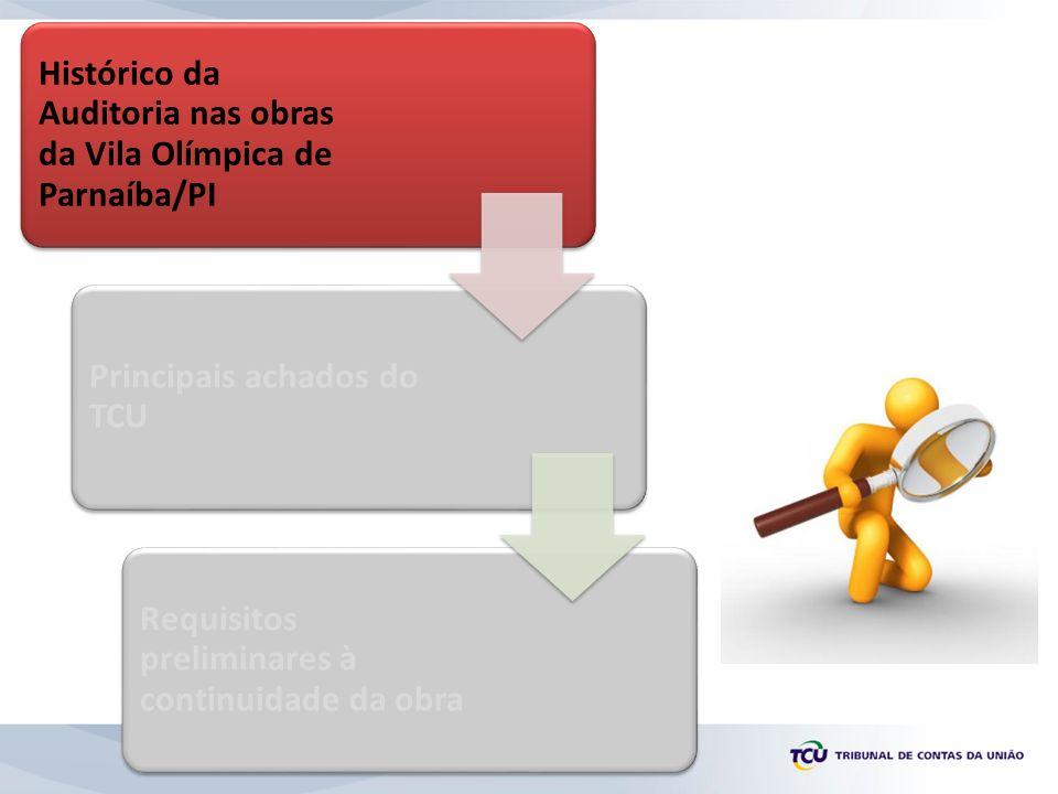Histórico da Auditoria nas obras da Vila Olímpica de Parnaíba/PI