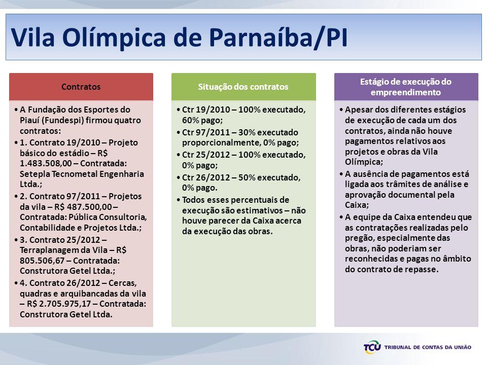 Vila Olímpica de Parnaíba/PI