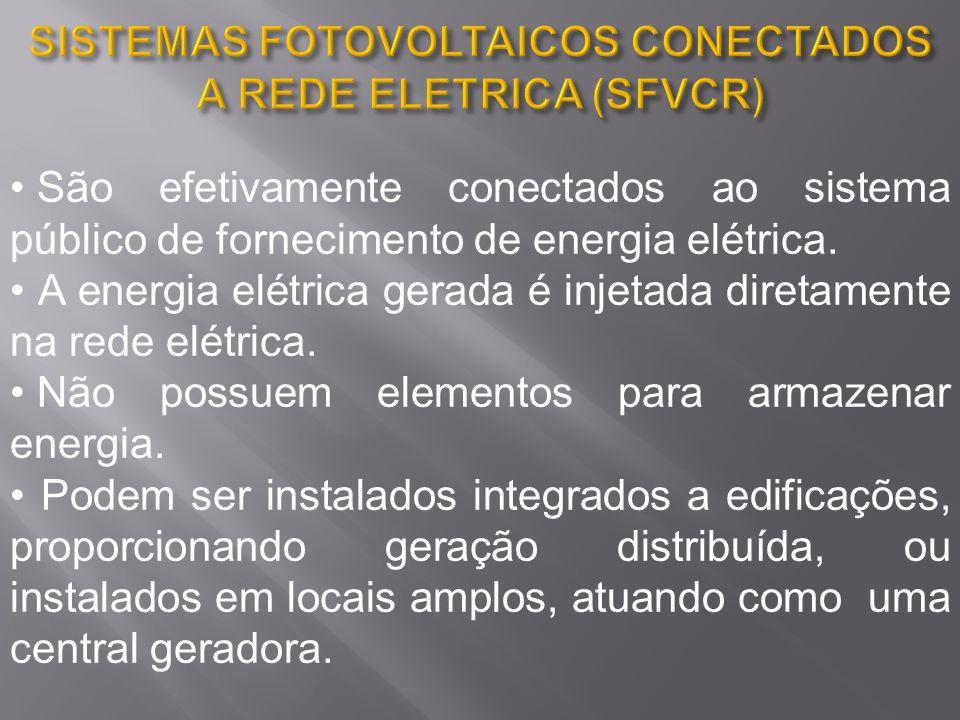 SISTEMAS FOTOVOLTAICOS CONECTADOS A REDE ELETRICA (SFVCR)