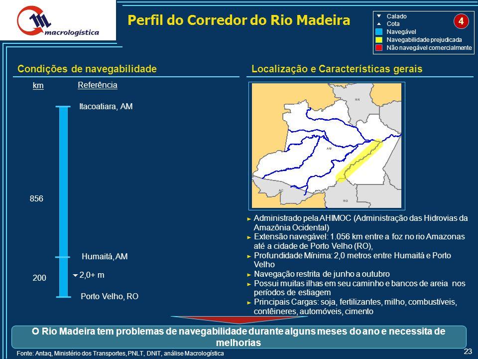 Perfil do Corredor do Rio Madeira