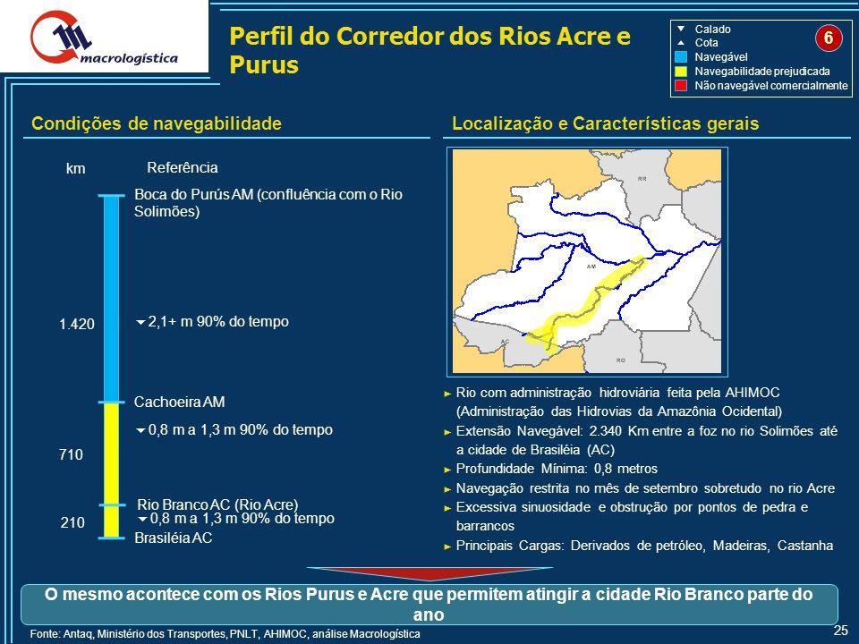 Rio Branco AC (Rio Acre)