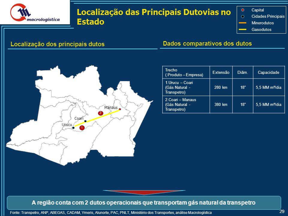 Localização das Principais Dutovias no Estado