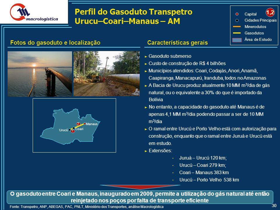 Perfil do Gasoduto Transpetro Urucu–Coari–Manaus – AM