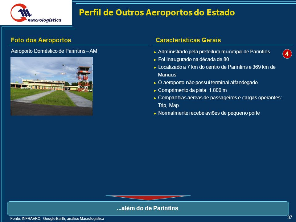 Perfil de Outros Aeroportos do Estado
