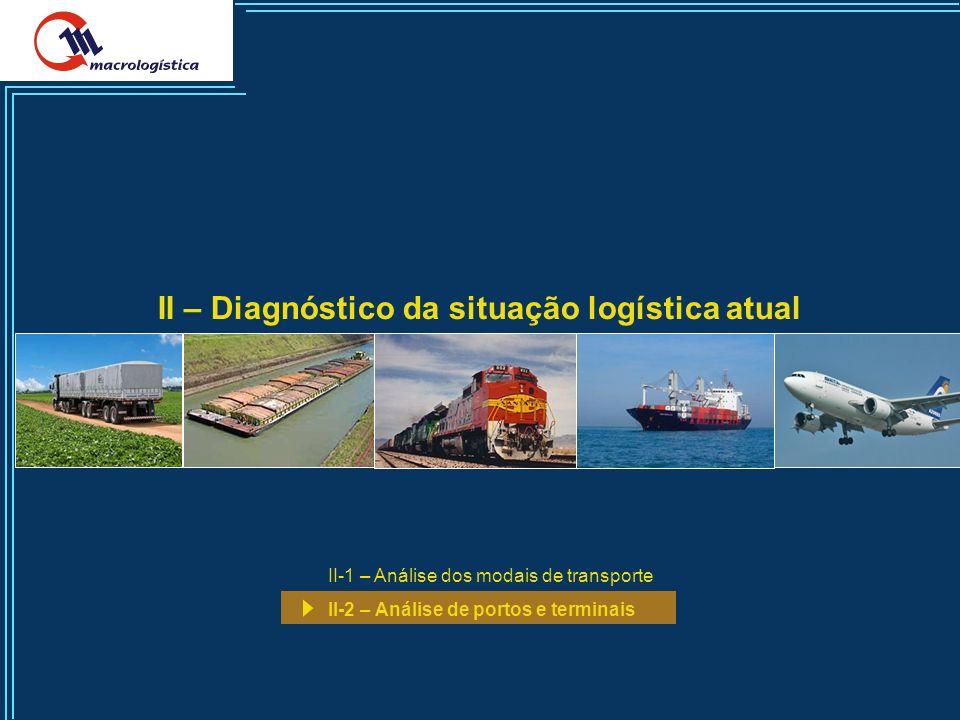 II – Diagnóstico da situação logística atual