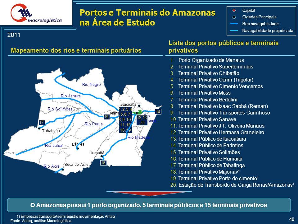 Portos e Terminais do Amazonas na Área de Estudo