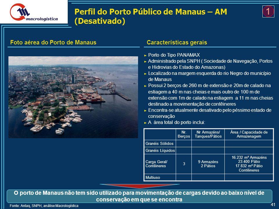 1 Perfil do Porto Público de Manaus – AM (Desativado)