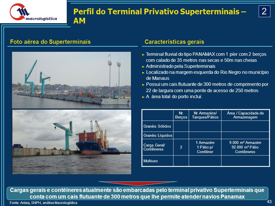 2 Perfil do Terminal Privativo Superterminais – AM