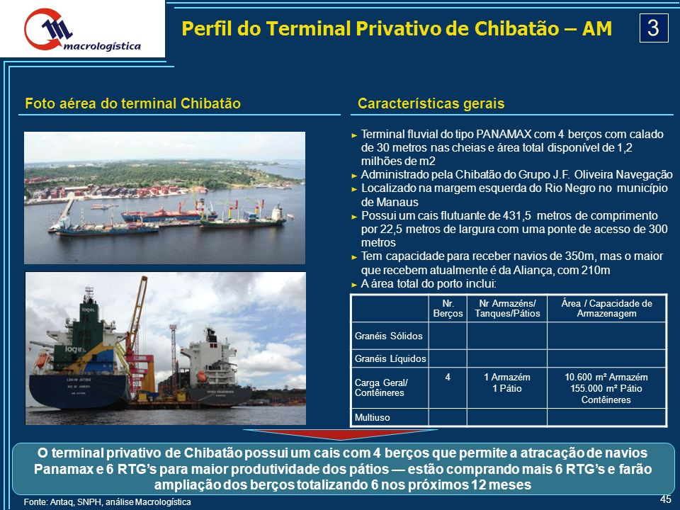 3 Perfil do Terminal Privativo de Chibatão – AM
