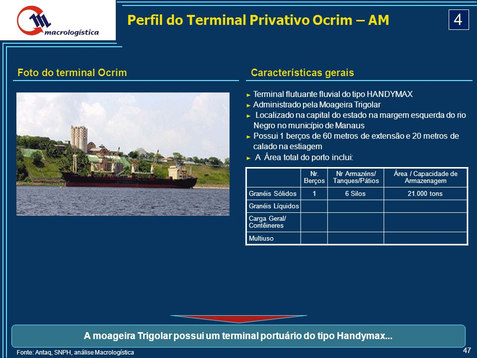 A moageira Trigolar possui um terminal portuário do tipo Handymax...