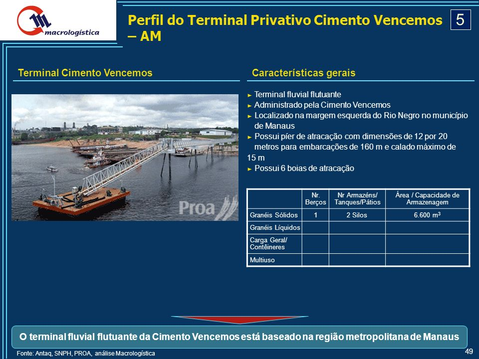 5 Perfil do Terminal Privativo Cimento Vencemos – AM