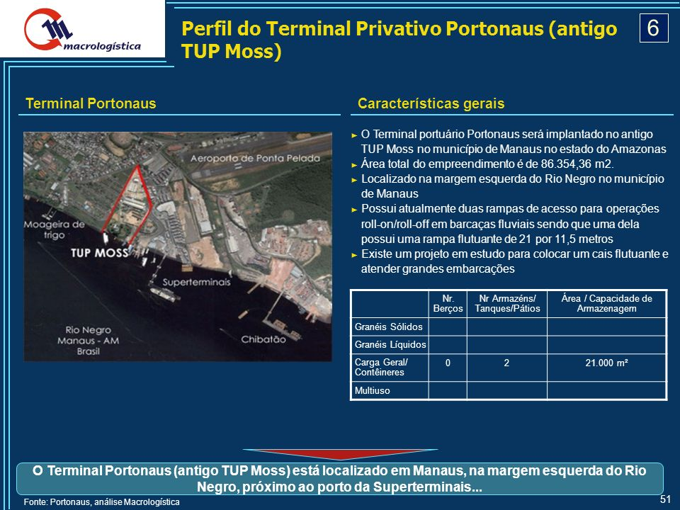 6 Perfil do Terminal Privativo Portonaus (antigo TUP Moss)