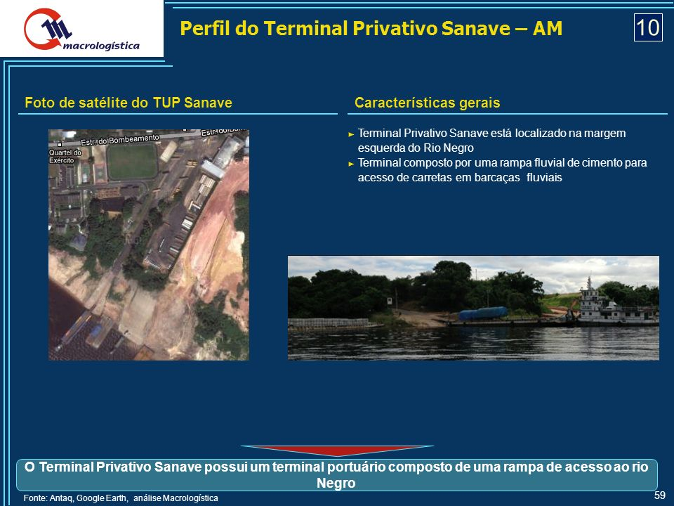 10 Perfil do Terminal Privativo Sanave – AM