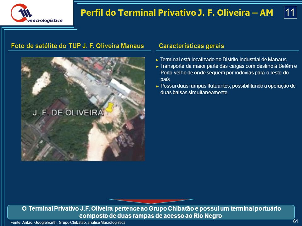 11 Perfil do Terminal Privativo J. F. Oliveira – AM