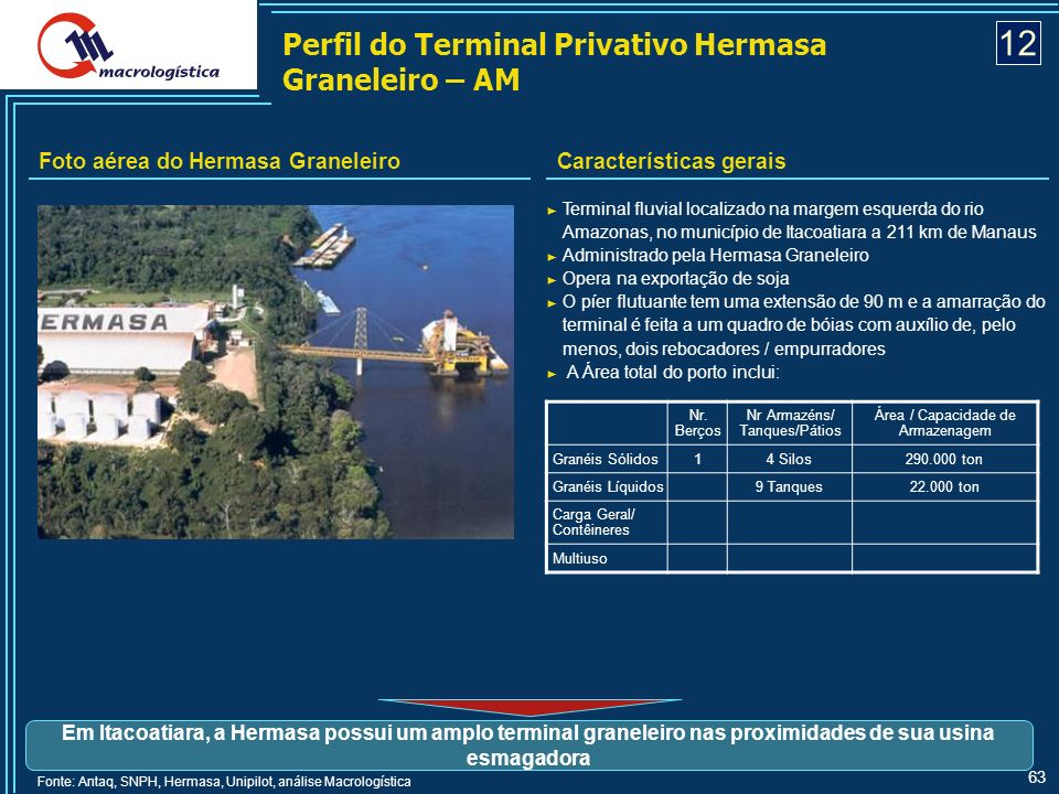 12 Perfil do Terminal Privativo Hermasa Graneleiro – AM