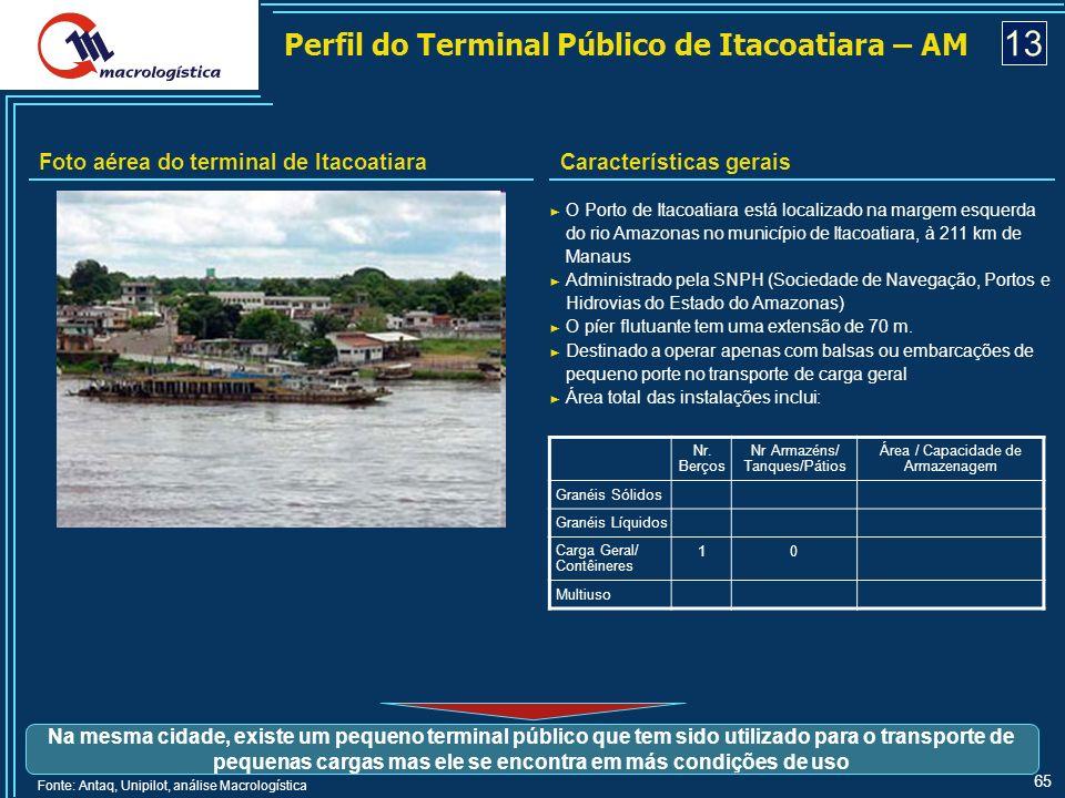 13 Perfil do Terminal Público de Itacoatiara – AM