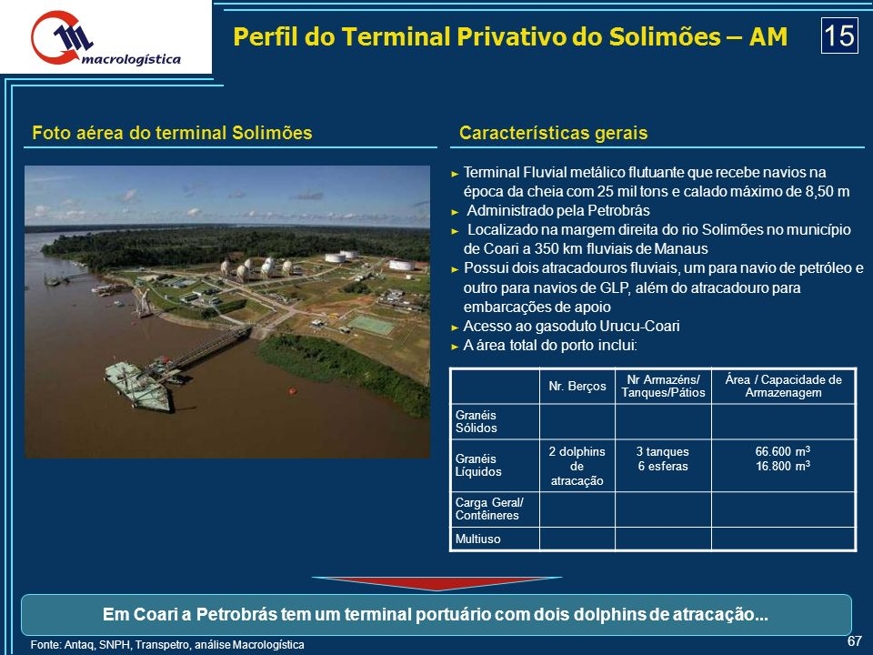 15 Perfil do Terminal Privativo do Solimões – AM