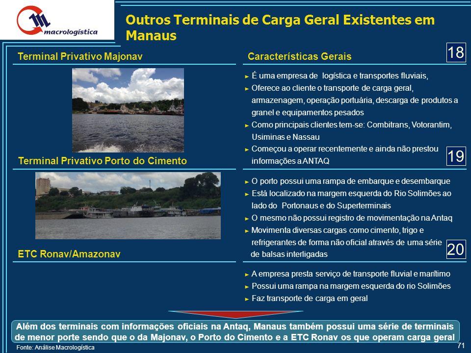 18 19 20 Outros Terminais de Carga Geral Existentes em Manaus