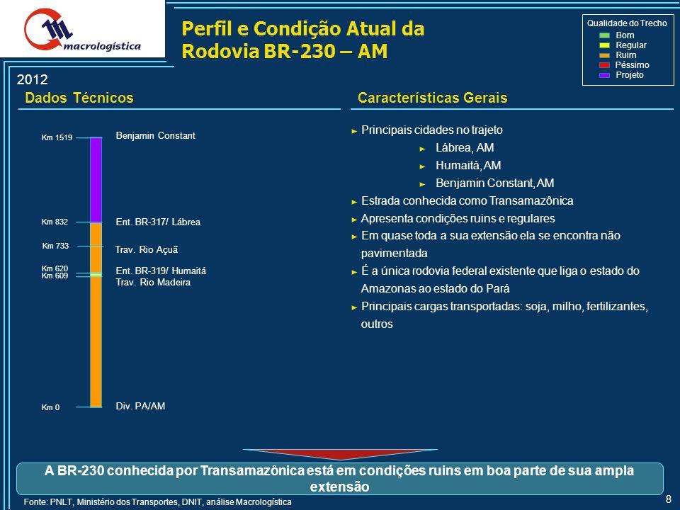 Perfil e Condição Atual da Rodovia BR-230 – AM
