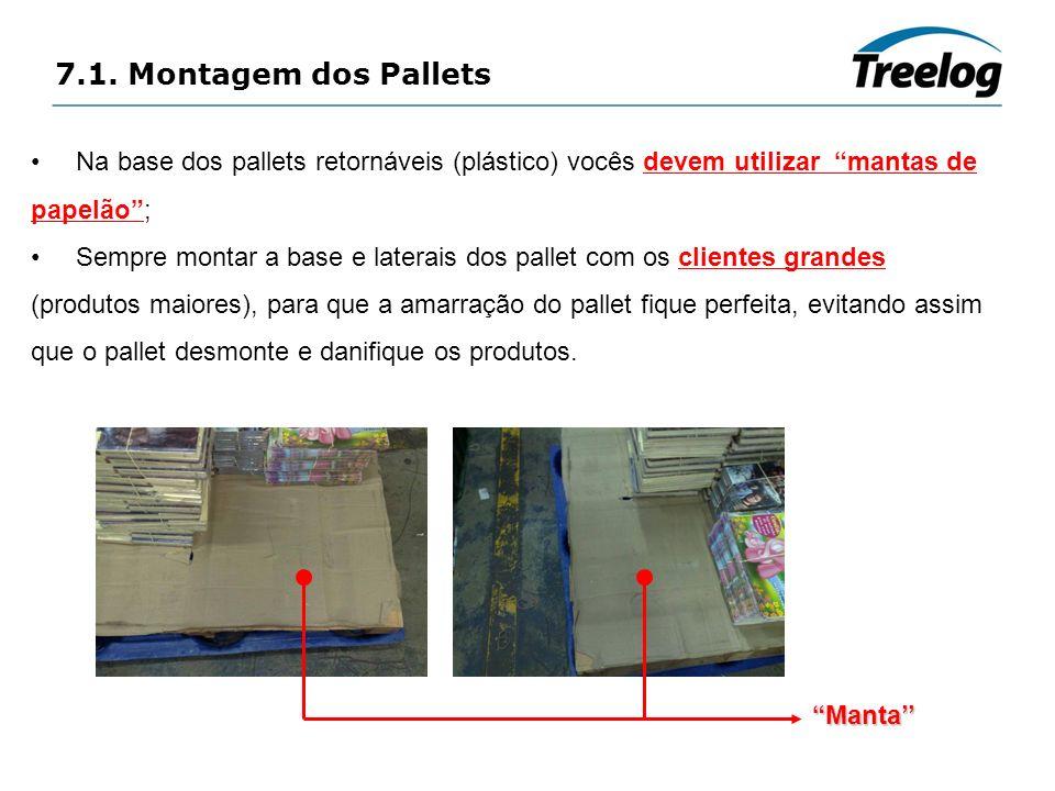 7.1. Montagem dos Pallets Na base dos pallets retornáveis (plástico) vocês devem utilizar mantas de papelão ;