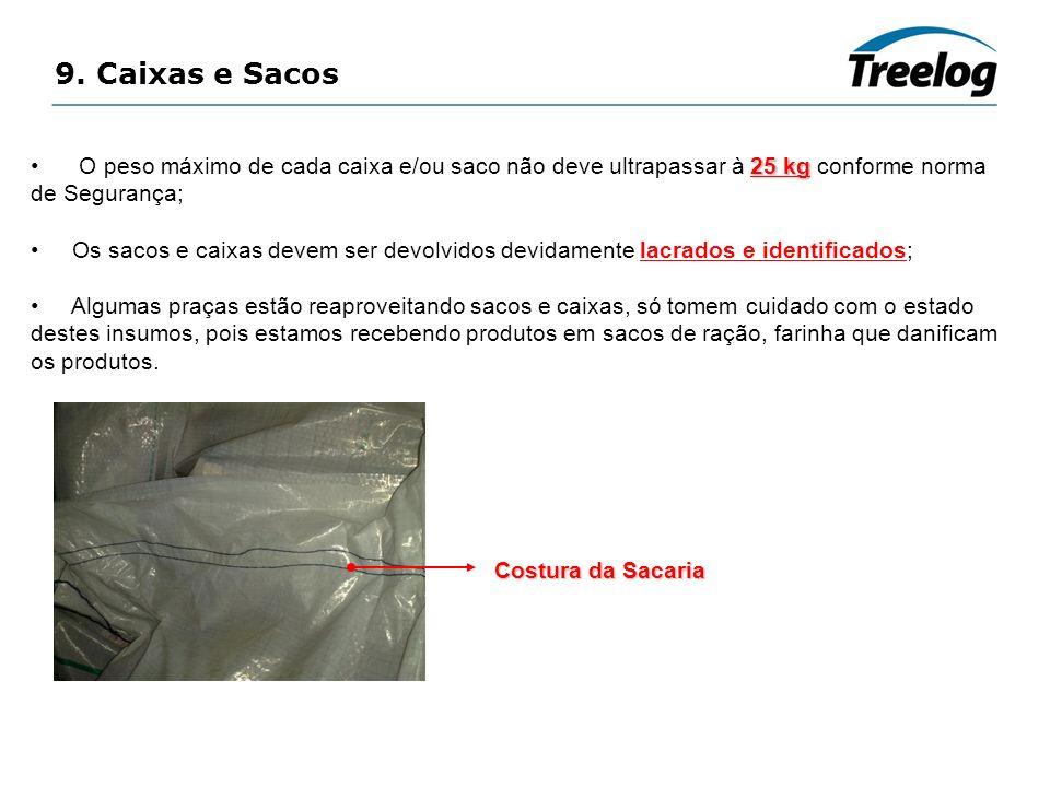 9. Caixas e Sacos O peso máximo de cada caixa e/ou saco não deve ultrapassar à 25 kg conforme norma de Segurança;