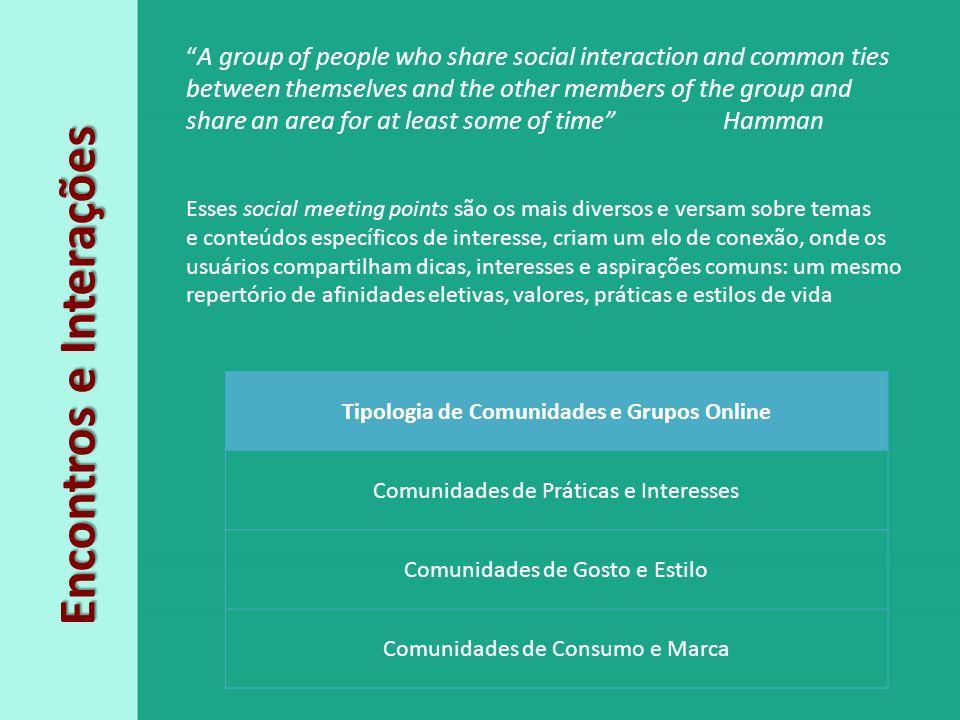 Encontros e Interações Tipologia de Comunidades e Grupos Online