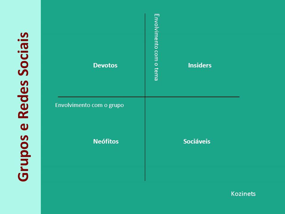 Grupos e Redes Sociais Devotos Insiders