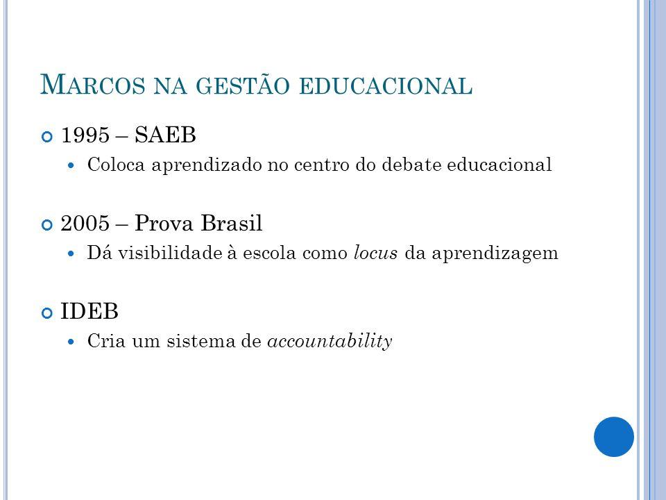Marcos na gestão educacional