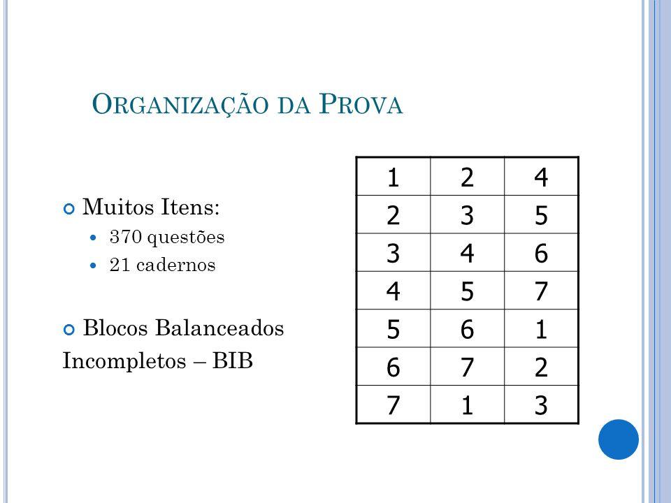 Organização da Prova 1 2 4 3 5 6 7 Muitos Itens: Blocos Balanceados