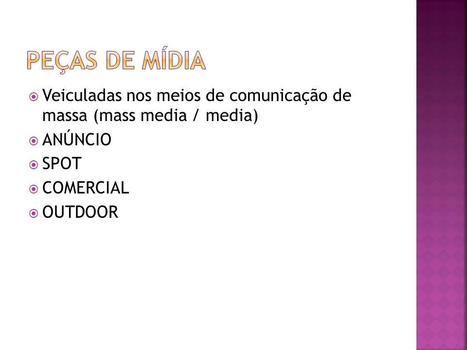 Peças de Mídia Veiculadas nos meios de comunicação de massa (mass media / media) ANÚNCIO. SPOT. COMERCIAL.