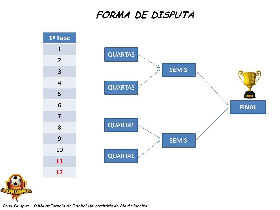 FORMA DE DISPUTA 1ª Fase 1 2 3 4 5 6 QUARTAS 7 8 SEMIS 9 10 11 QUARTAS