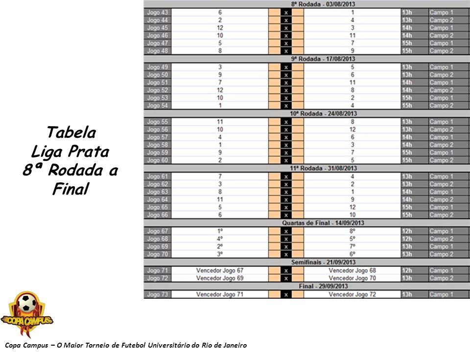 Tabela Liga Prata 8ª Rodada a Final