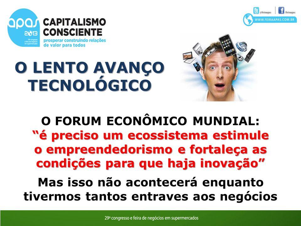 O LENTO AVANÇO TECNOLÓGICO