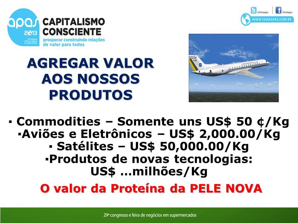 AGREGAR VALOR AOS NOSSOS PRODUTOS