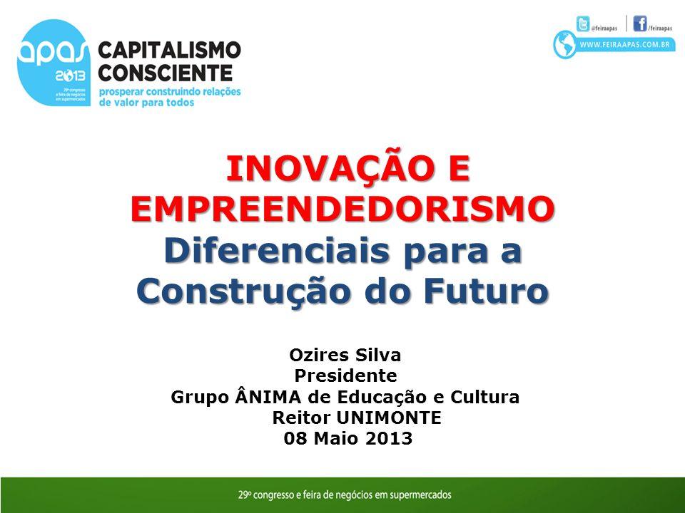 INOVAÇÃO E EMPREENDEDORISMO Grupo ÂNIMA de Educação e Cultura