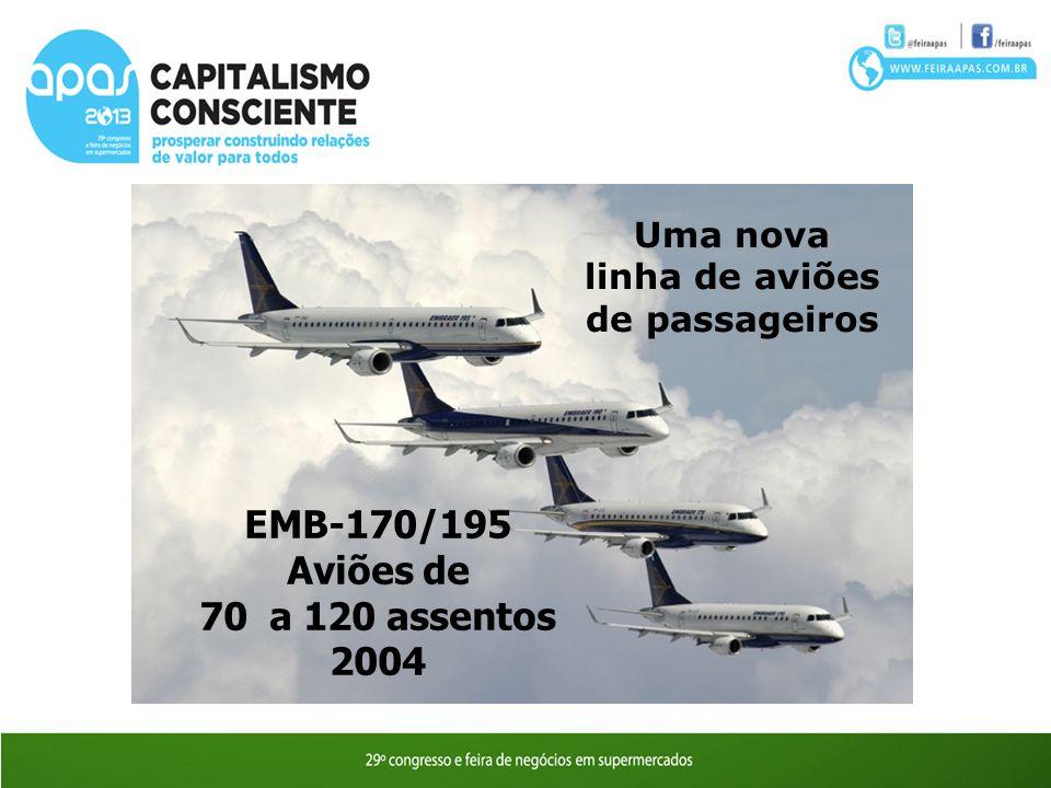 linha de aviões de passageiros